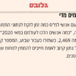 נתוני התמותה של ישראל ברקע הקורונה